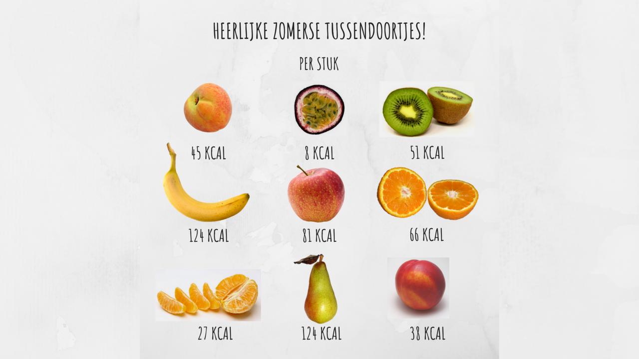 kcal overzicht fruit per stuk